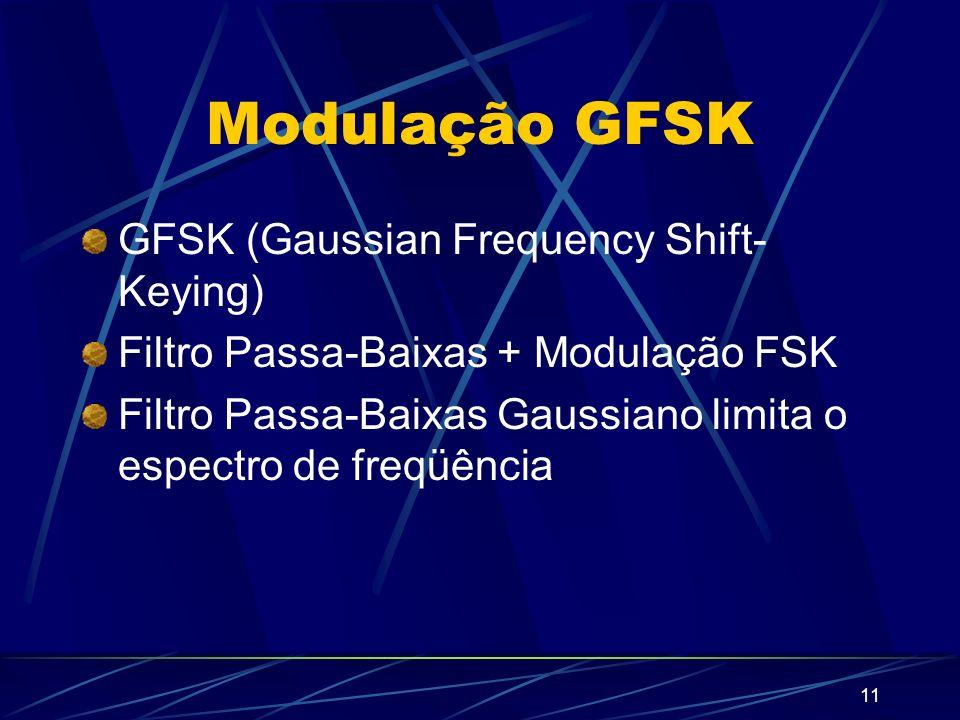 11 Modulação GFSK GFSK (Gaussian Frequency Shift- Keying) Filtro Passa-Baixas + Modulação FSK Filtro Passa-Baixas Gaussiano limita o espectro de freqü