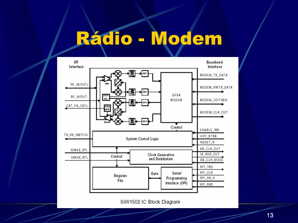 13 Rádio - Modem