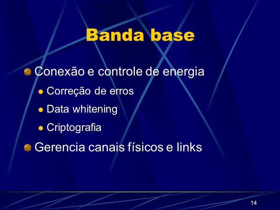 14 Banda base Conexão e controle de energia Correção de erros Data whitening Criptografia Gerencia canais físicos e links