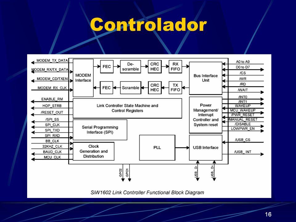 16 Controlador