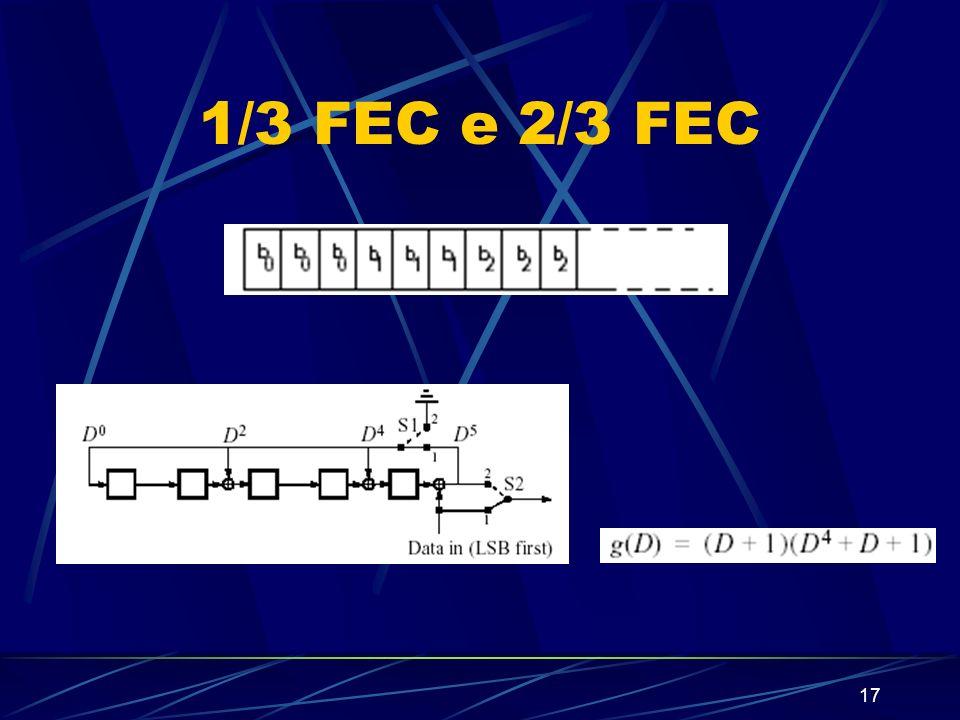 17 1/3 FEC e 2/3 FEC