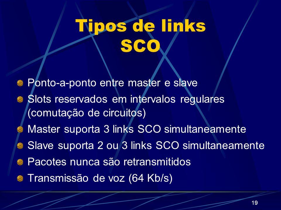 19 Tipos de links SCO Ponto-a-ponto entre master e slave Slots reservados em intervalos regulares (comutação de circuitos) Master suporta 3 links SCO
