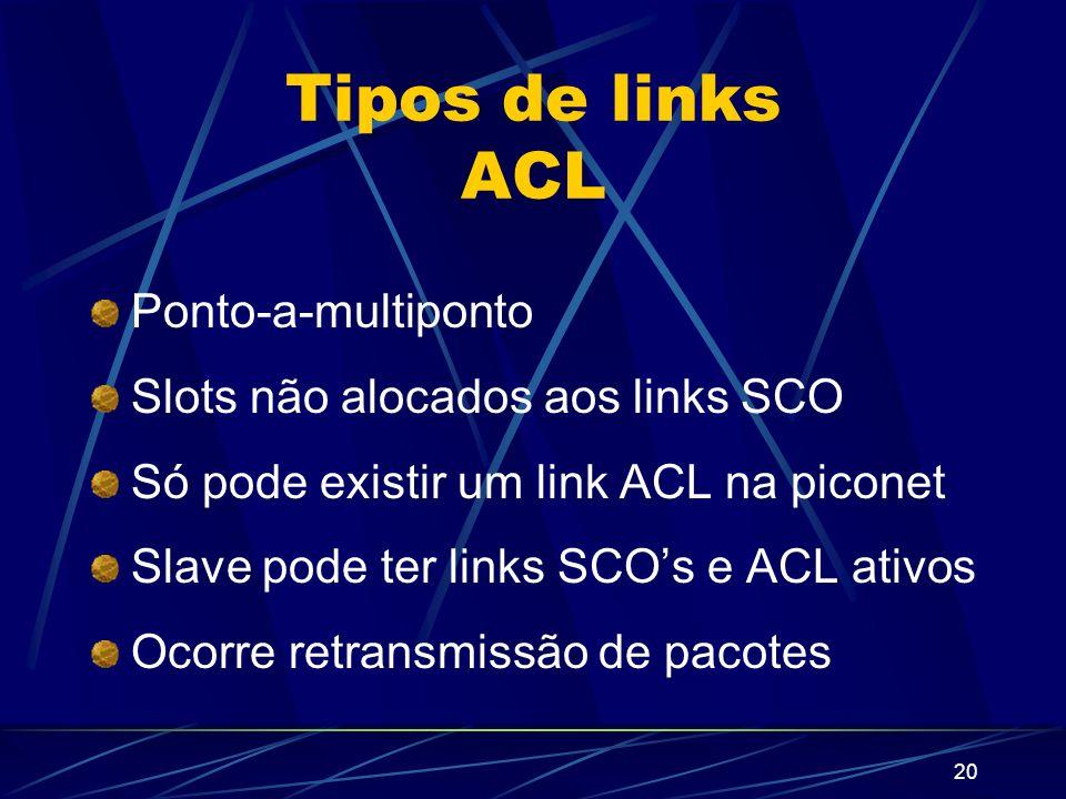 20 Tipos de links ACL Ponto-a-multiponto Slots não alocados aos links SCO Só pode existir um link ACL na piconet Slave pode ter links SCOs e ACL ativo