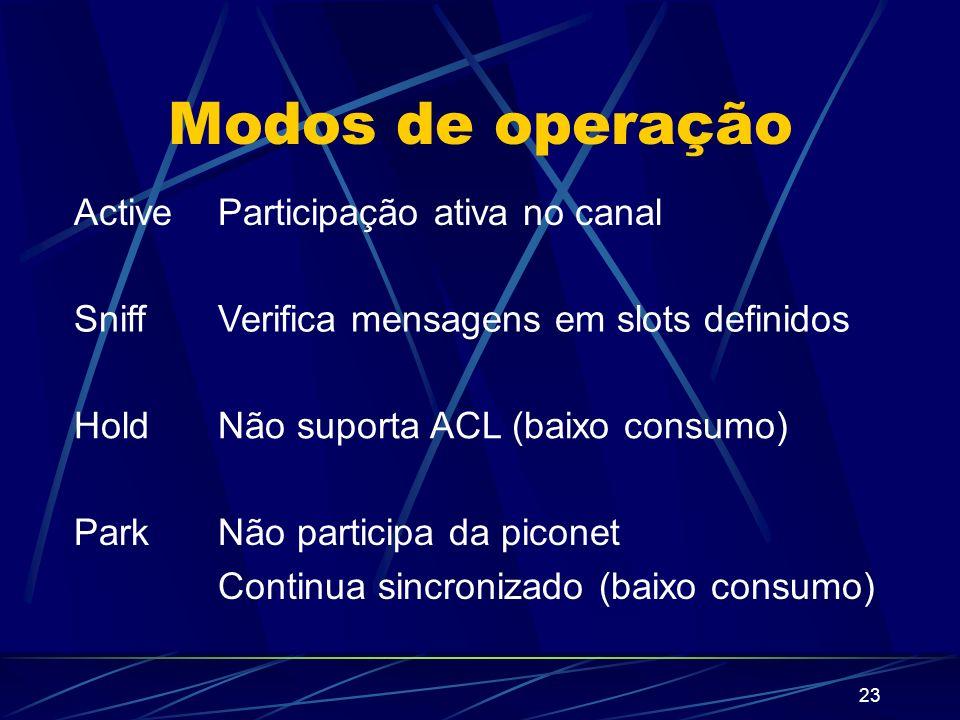 23 Modos de operação ActiveParticipação ativa no canal SniffVerifica mensagens em slots definidos HoldNão suporta ACL (baixo consumo) ParkNão particip