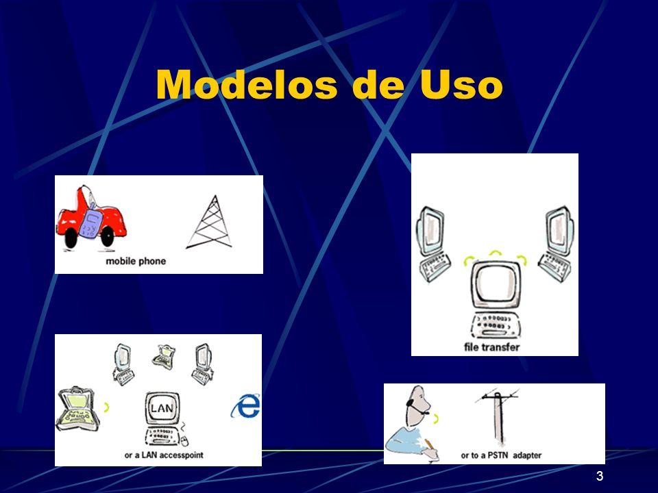 3 Modelos de Uso Celular LAN Conferência Headset