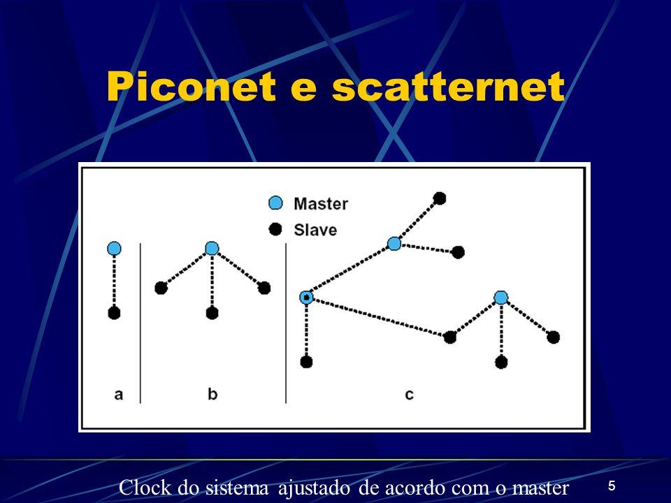 5 Piconet e scatternet Clock do sistema ajustado de acordo com o master