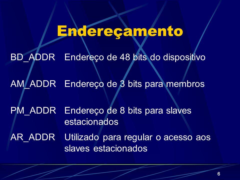 6 Endereçamento BD_ADDREndereço de 48 bits do dispositivo AM_ADDREndereço de 3 bits para membros PM_ADDREndereço de 8 bits para slaves estacionados AR