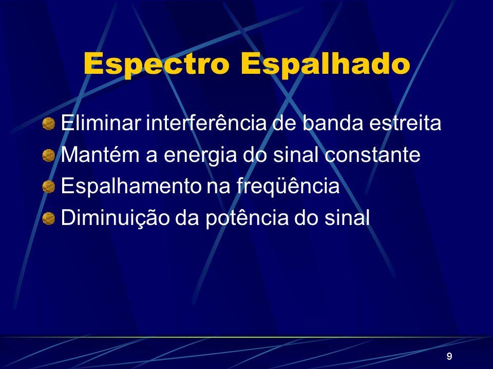 9 Espectro Espalhado Eliminar interferência de banda estreita Mantém a energia do sinal constante Espalhamento na freqüência Diminuição da potência do