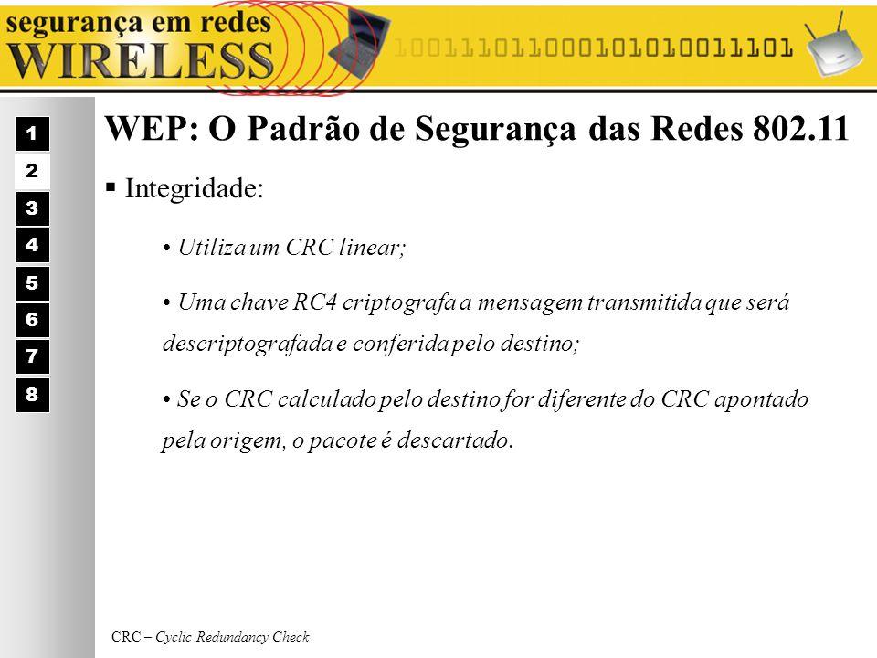 WEP: O Padrão de Segurança das Redes 802.11 Integridade: 1 2 3 4 5 6 7 Utiliza um CRC linear; Uma chave RC4 criptografa a mensagem transmitida que ser