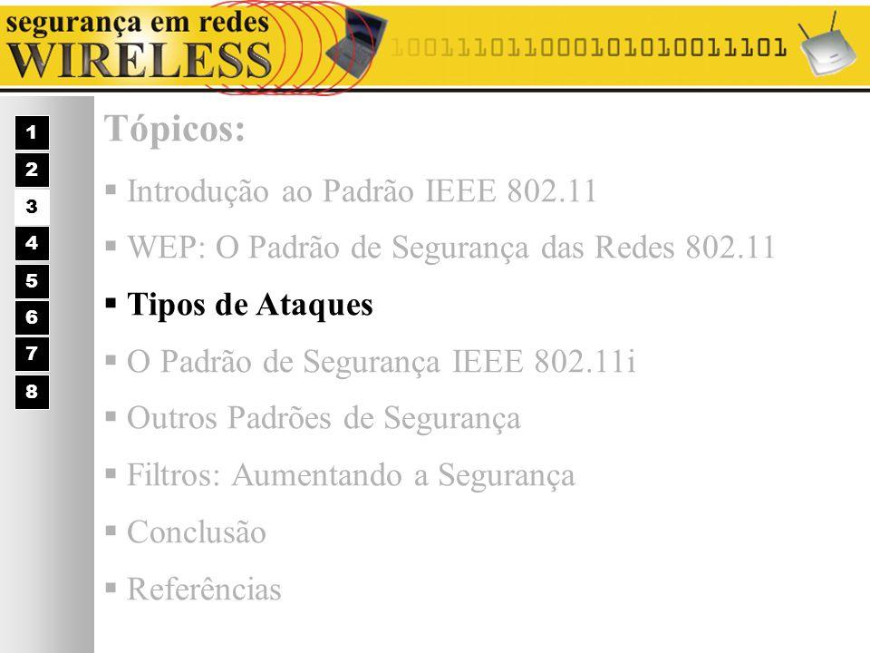 Tópicos: Introdução ao Padrão IEEE 802.11 WEP: O Padrão de Segurança das Redes 802.11 Tipos de Ataques O Padrão de Segurança IEEE 802.11i Outros Padrõ