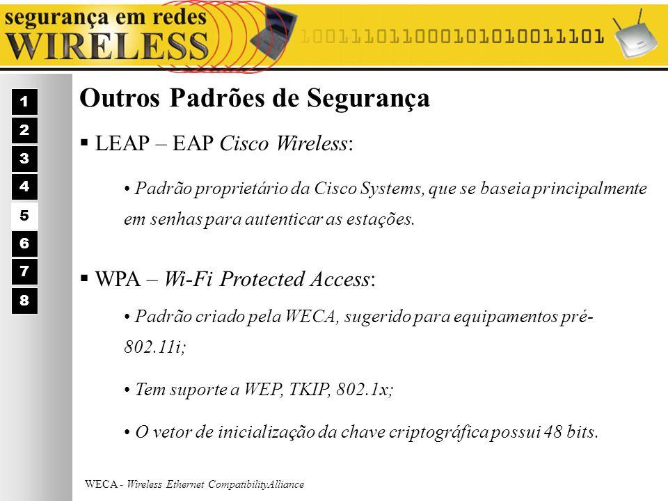 Outros Padrões de Segurança LEAP – EAP Cisco Wireless: WPA – Wi-Fi Protected Access: 1 2 3 4 5 6 7 Padrão proprietário da Cisco Systems, que se baseia
