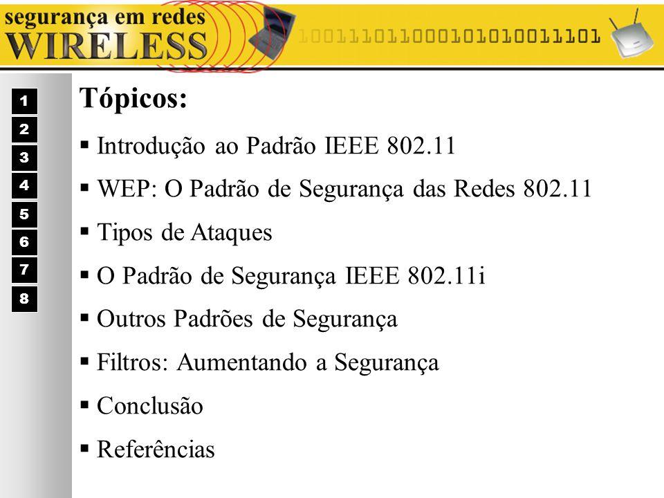 Introdução ao Padrão IEEE 802.11 O 802.11b é o mais popular; O 802.11g é compatível com o 802.11b; O 802.11a é incompatível com os outros dois padrões.
