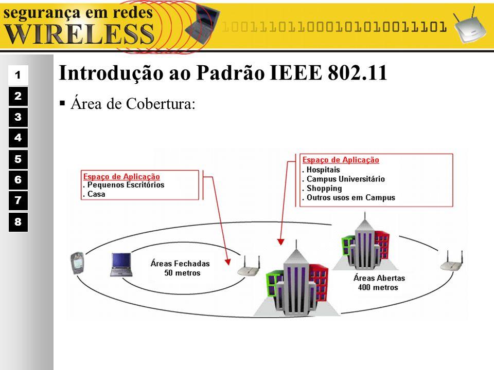 Introdução ao Padrão IEEE 802.11 Área de Cobertura: 1 2 3 4 5 6 7 8