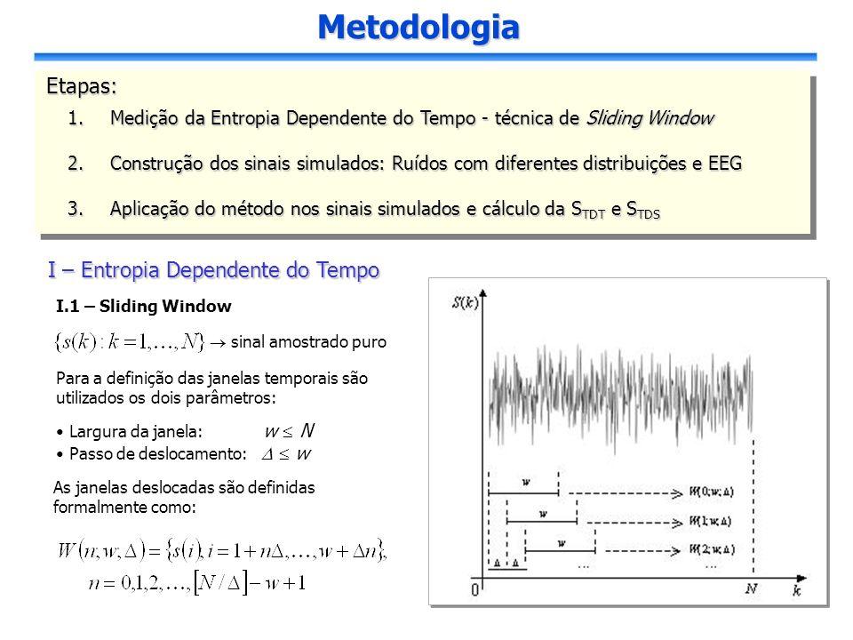 Metodologia Metodologia A entropia dependente do tempo pode ser calculada para as entropias Shannon e Tsallis, substituindo a função de probabilidade p i pela probabilidade de ocorrência de amostras do sinal nos intervalos de amplitude I i denotado por: I.2 – Definição da S TDS e S TDT Esta probabilidade é a relação entre o número de amostras do sinal s(i) na janela W(n:w: ), presentes no intervalo de amplitude I i, e o número total de amostras do sinal na janela W(.).