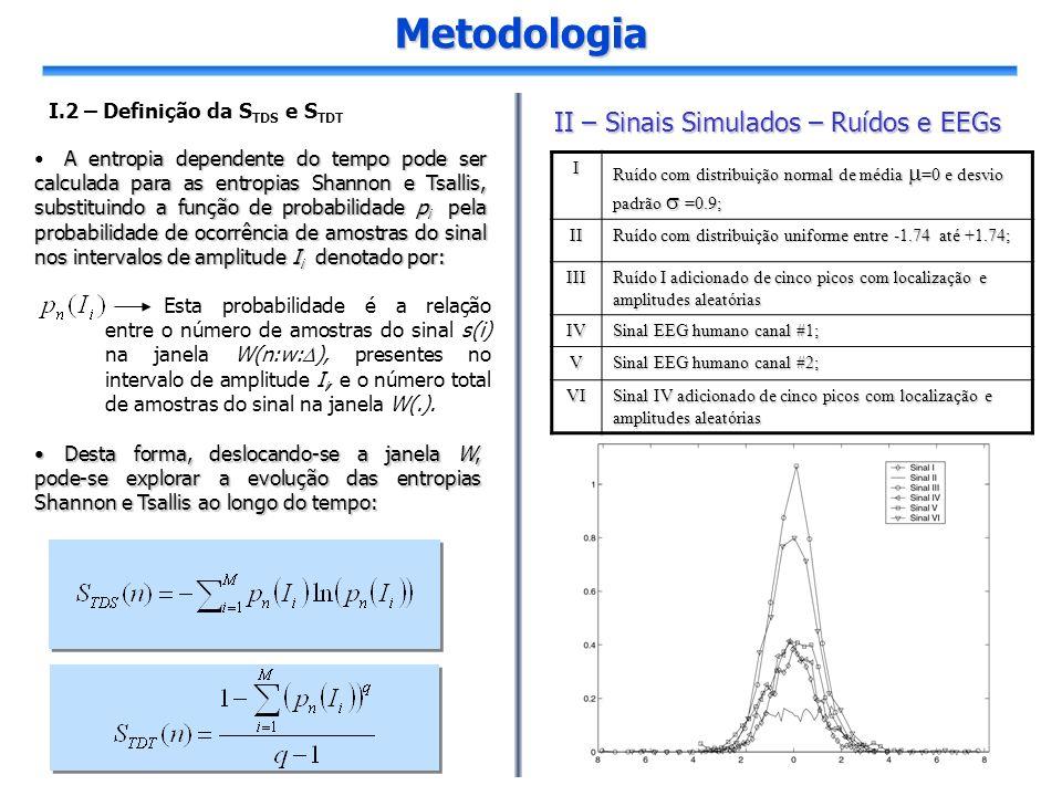 Metodologia Metodologia O método de cálculo da STDS e da STDT para os seis sinais analisados foi implementado por meio de um algoritmo em Matlab, considerando os seguintes parâmetros: III – Cálculo da STDT e STDS para os Sinais Ruídos e EEGs simulados