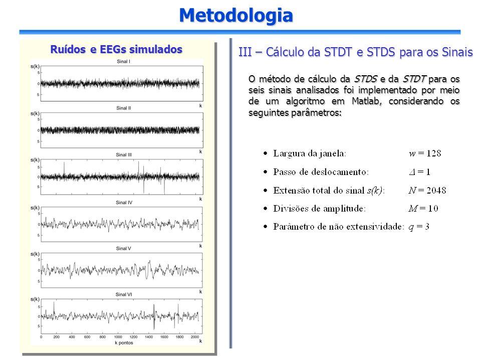 Metodologia Metodologia O método de cálculo da STDS e da STDT para os seis sinais analisados foi implementado por meio de um algoritmo em Matlab, cons