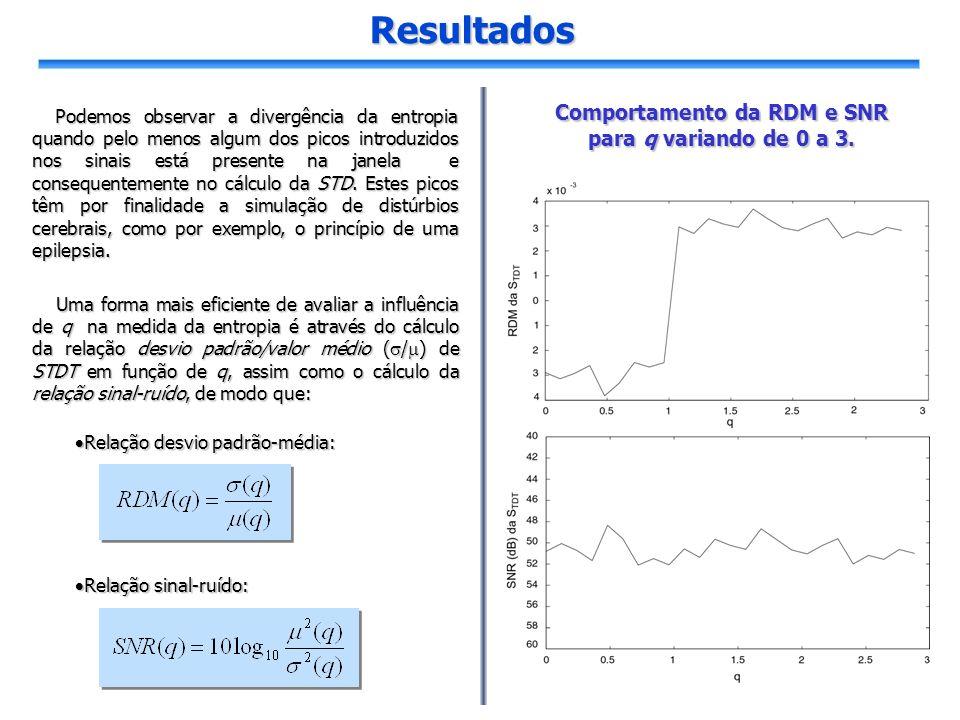 Resultados e Conclusão Resultados e Conclusão A tabela abaixo apresenta os valores médios das entropias STDS e da STDT para os seis sinais em estudo.