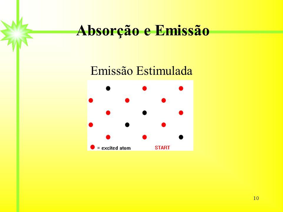 10 Absorção e Emissão Emissão Estimulada