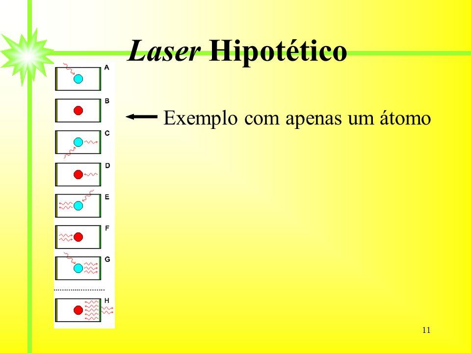 11 Laser Hipotético Exemplo com apenas um átomo