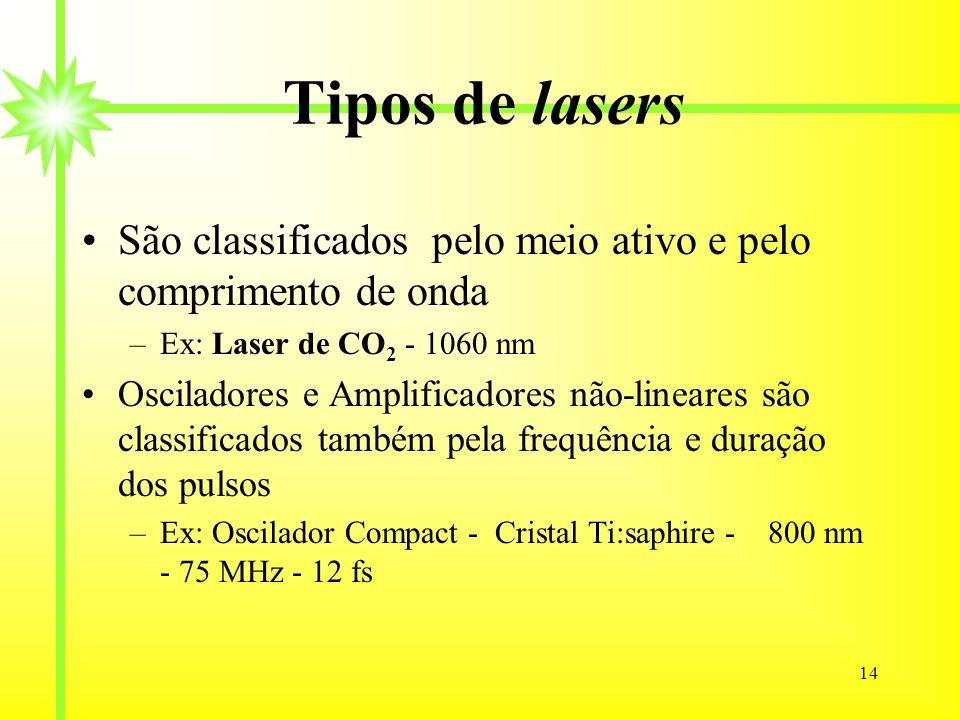 14 Tipos de lasers São classificados pelo meio ativo e pelo comprimento de onda –Ex: Laser de CO 2 - 1060 nm Osciladores e Amplificadores não-lineares