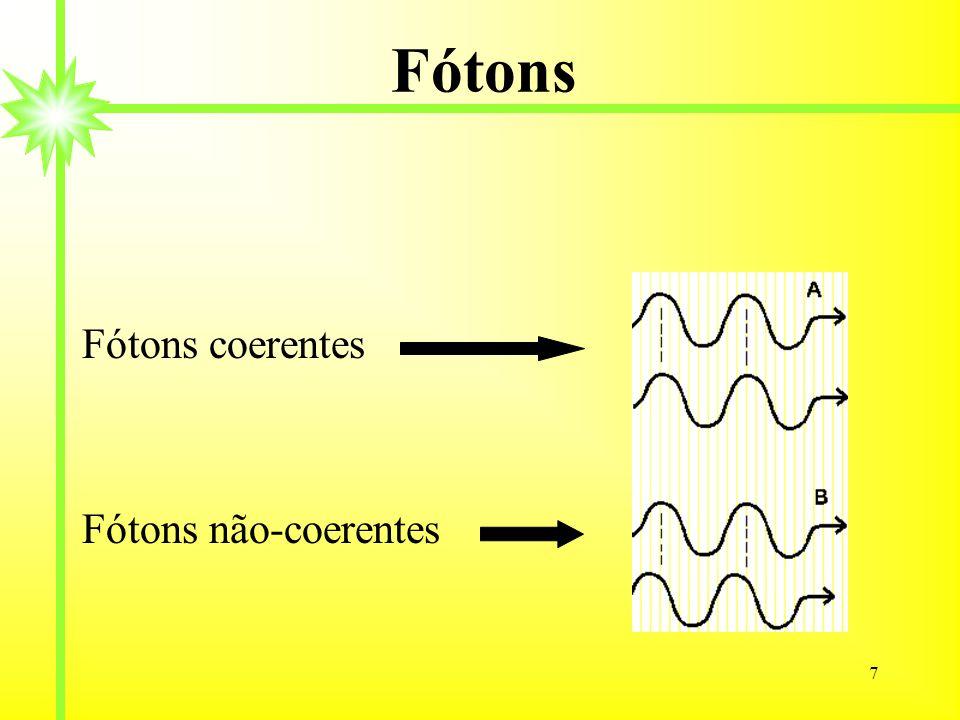 7 Fótons Fótons coerentes Fótons não-coerentes