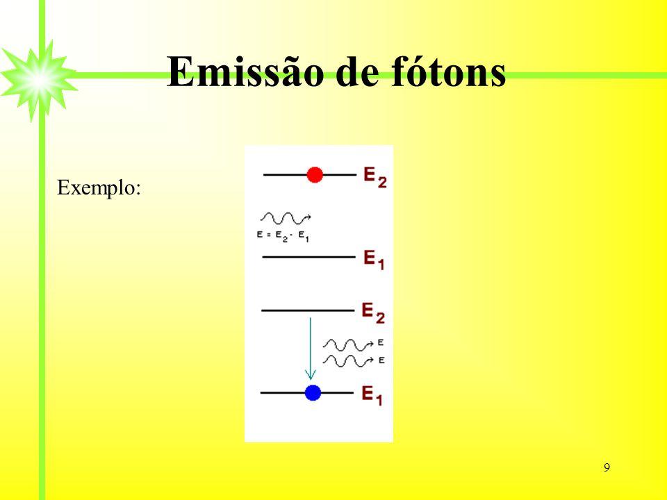 9 Emissão de fótons Exemplo: