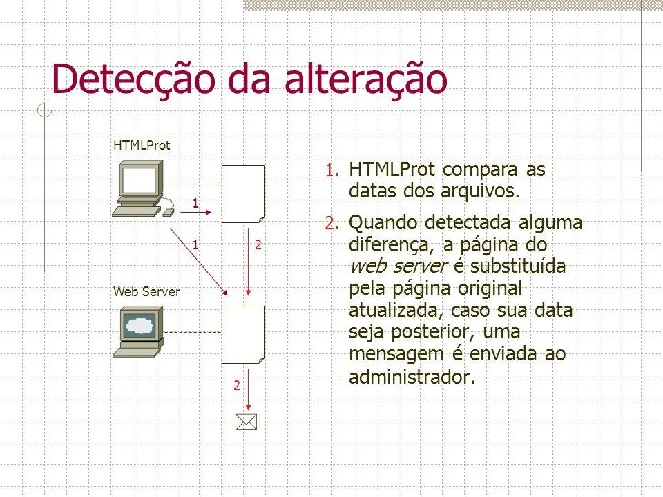 Detecção da alteração 1. HTMLProt compara as datas dos arquivos. 2. Quando detectada alguma diferença, a página do web server é substituída pela págin