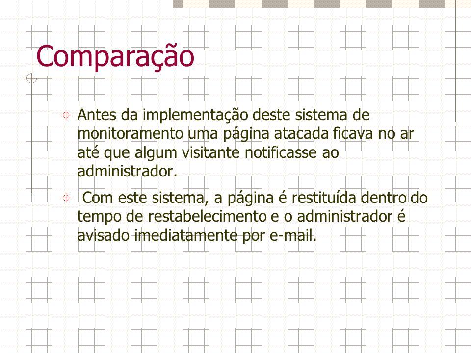 Comparação Antes da implementação deste sistema de monitoramento uma página atacada ficava no ar até que algum visitante notificasse ao administrador.