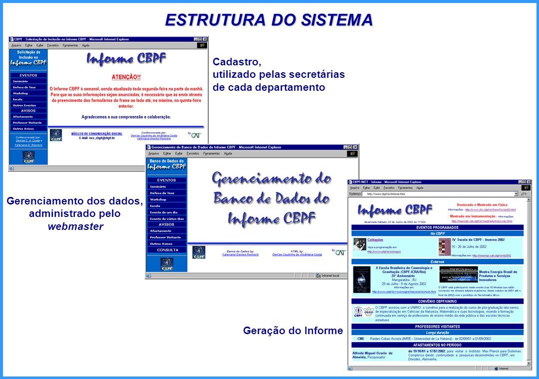 ESTRUTURA DO SISTEMA Cadastro, utilizado pelas secretárias de cada departamento Gerenciamento dos dados, administrado pelo webmaster Geração do Inform