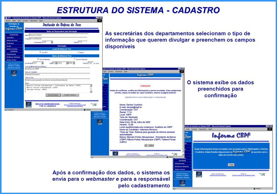 ESTRUTURA DO SISTEMA - CADASTRO As secretárias dos departamentos selecionam o tipo de informação que querem divulgar e preenchem os campos disponíveis