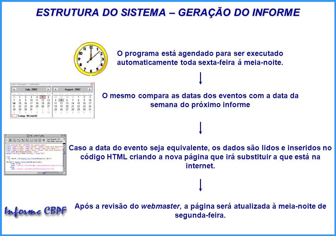 ESTRUTURA DO SISTEMA – GERAÇÃO DO INFORME O programa está agendado para ser executado automaticamente toda sexta-feira á meia-noite. O mesmo compara a