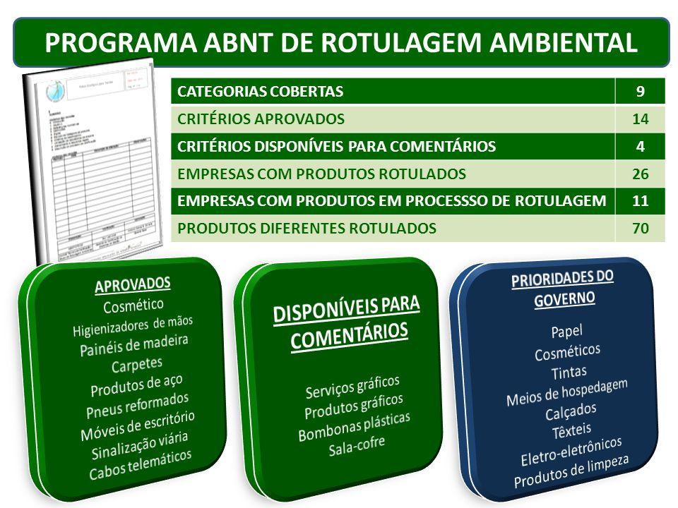 PROGRAMA ABNT DE ROTULAGEM AMBIENTAL CATEGORIAS COBERTAS9 CRITÉRIOS APROVADOS14 CRITÉRIOS DISPONÍVEIS PARA COMENTÁRIOS4 EMPRESAS COM PRODUTOS ROTULADO