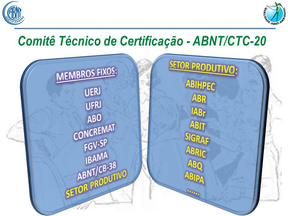 Desenvolvimento de critérios e procedimento REVISÃO PERIÓDICA
