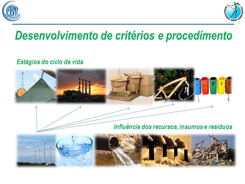 Avaliação da conformidade aos critérios AVALIAÇÃO DA CONFORMIDADE Avaliação da documentação Auditoria Coleta de amostras Ensaios Procedimentos Critérios DOCUMENTOSDeclaraçõesLicençasTACCertificados PROCESSO DECISÃO