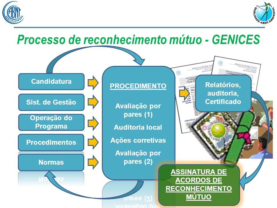 Processo de reconhecimento mútuo - GENICES Candidatura Sist. de Gestão Operação do Programa Relatórios, auditoria, Certificado