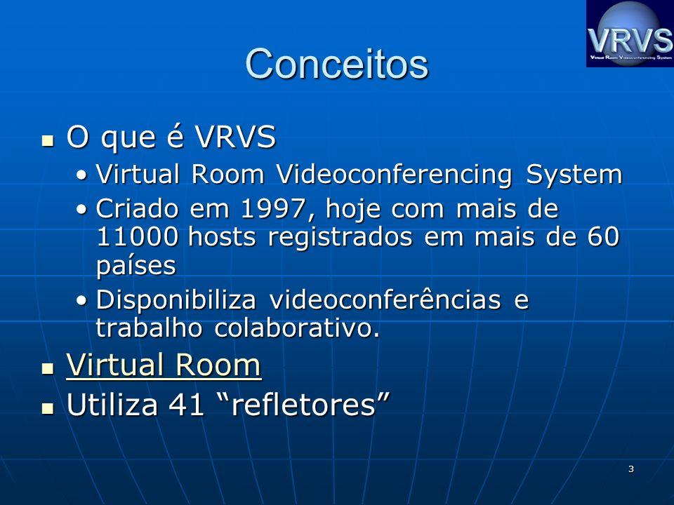 3 Conceitos O que é VRVS O que é VRVS Virtual Room Videoconferencing SystemVirtual Room Videoconferencing System Criado em 1997, hoje com mais de 11000 hosts registrados em mais de 60 paísesCriado em 1997, hoje com mais de 11000 hosts registrados em mais de 60 países Disponibiliza videoconferências e trabalho colaborativo.Disponibiliza videoconferências e trabalho colaborativo.