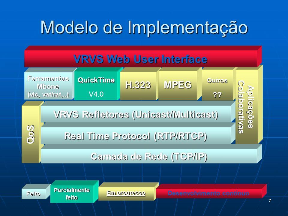 7 Modelo de Implementação Feito Parcialmente feito Em progresso Desenvolvimento contínuo QoS VRVS Refletores (Unicast/Multicast) Real Time Protocol (RTP/RTCP) Ferramentas Mbone (vic, vat/rat,..) QuickTime V4.0 H.323 MPEG Outros .