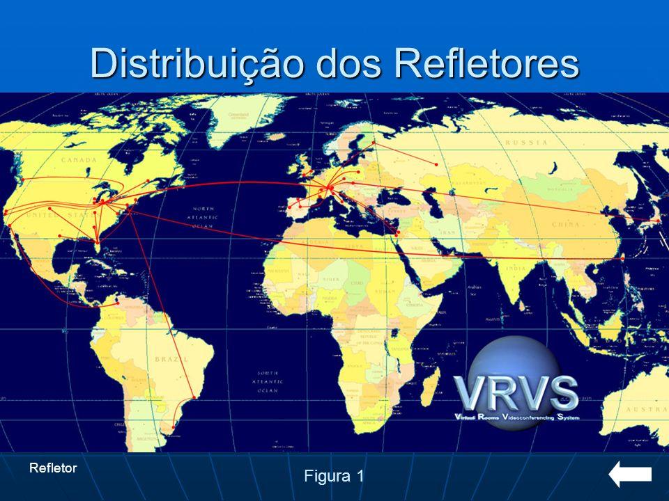 Distribuição dos Refletores Figura 1 Refletor