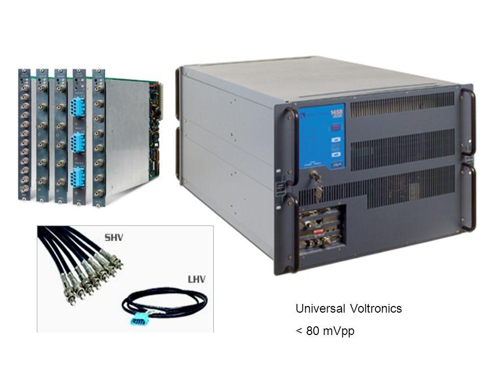 Universal Voltronics < 80 mVpp