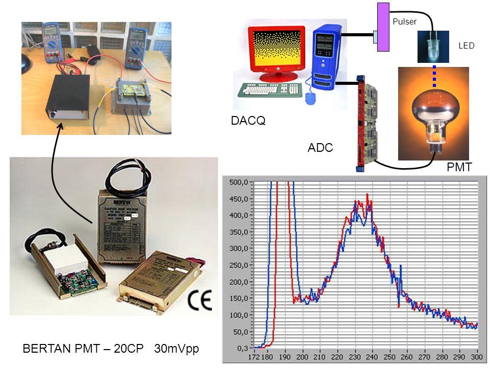 BERTAN PMT – 20CP 30mVpp ADC DACQ LED Pulser PMT