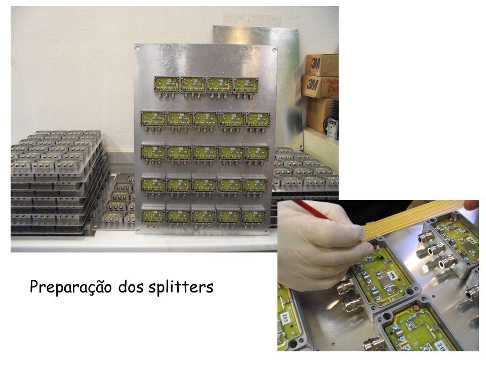 CAEN A1535P Catalogo 30 mVpp Realidade >250 mVpp Radial 52 pinos Radial/SHV patch panel