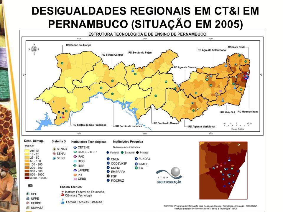 RESULTADOS DO PROCVT NORDESTE DESIGUALDADES REGIONAIS EM CT&I EM PERNAMBUCO (SITUAÇÃO EM 2005)
