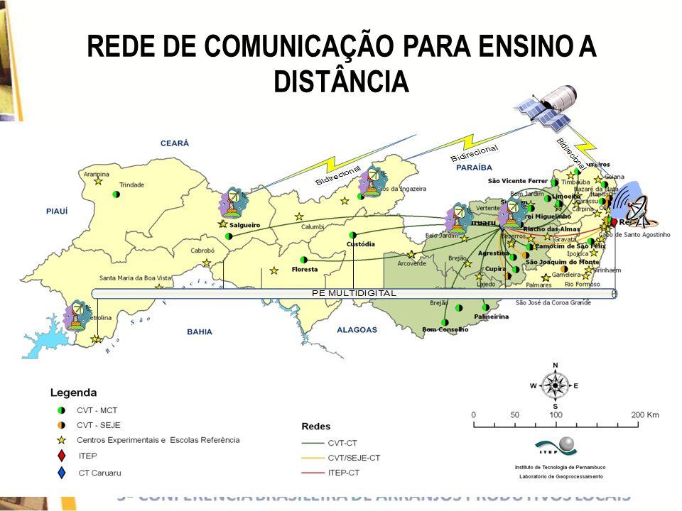 REDE DE COMUNICAÇÃO PARA ENSINO A DISTÂNCIA