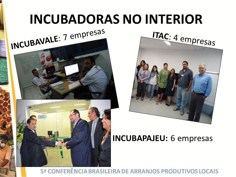 INCUBADORAS NO INTERIOR INCUBAVALE: 7 empresas INCUBAPAJEU: 6 empresas ITAC: 4 empresas