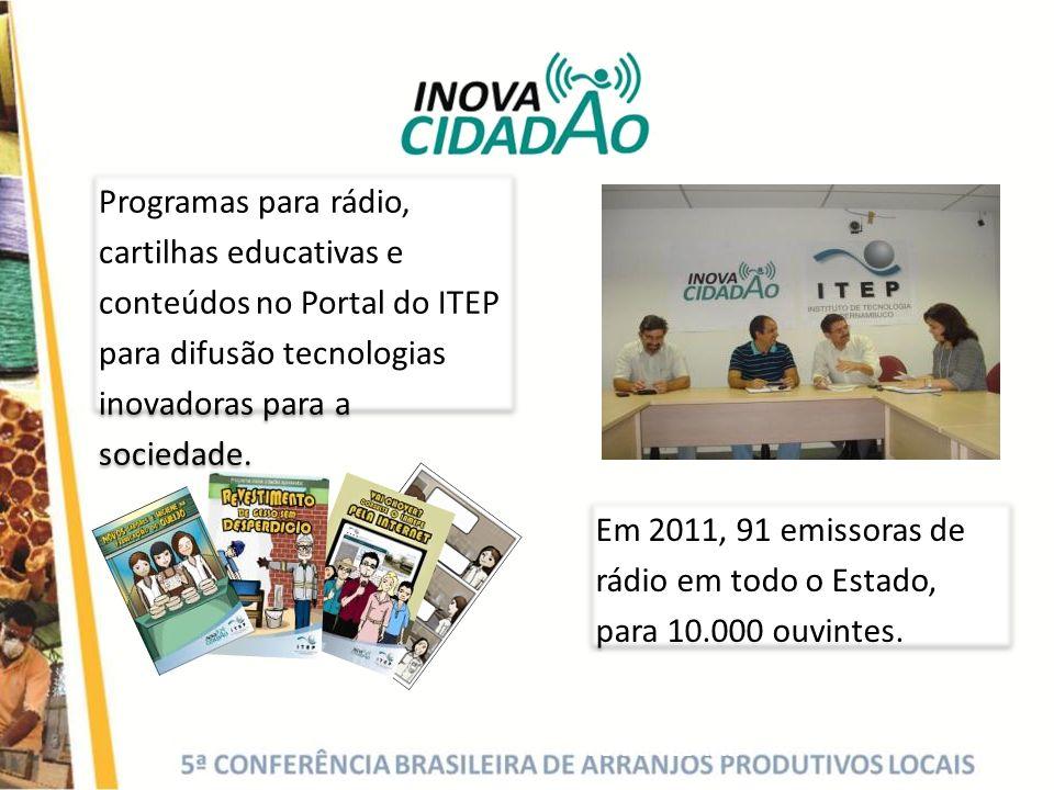 Fonte SEBRAE Programas para rádio, cartilhas educativas e conteúdos no Portal do ITEP para difusão tecnologias inovadoras para a sociedade. Em 2011, 9