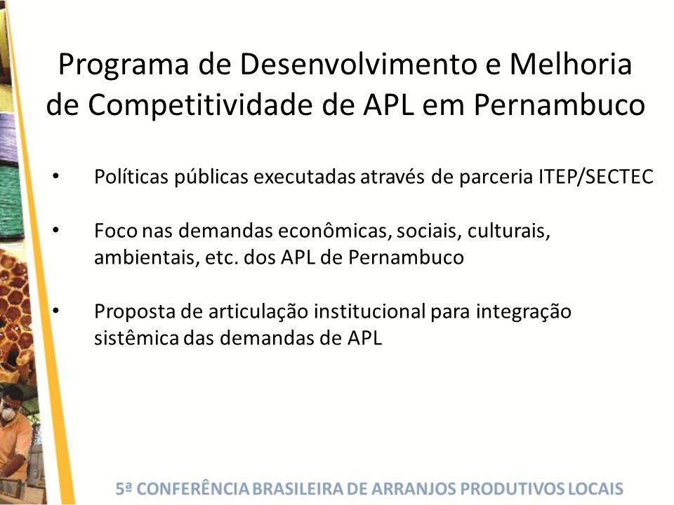 Programa de Desenvolvimento e Melhoria de Competitividade de APL em Pernambuco Políticas públicas executadas através de parceria ITEP/SECTEC Foco nas