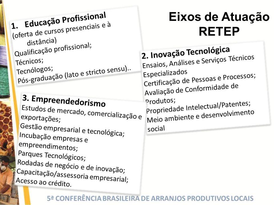 1.Educação Profissional (oferta de cursos presenciais e à distância) Qualificação profissional; Técnicos; Tecnólogos; Pós-graduação (lato e stricto se