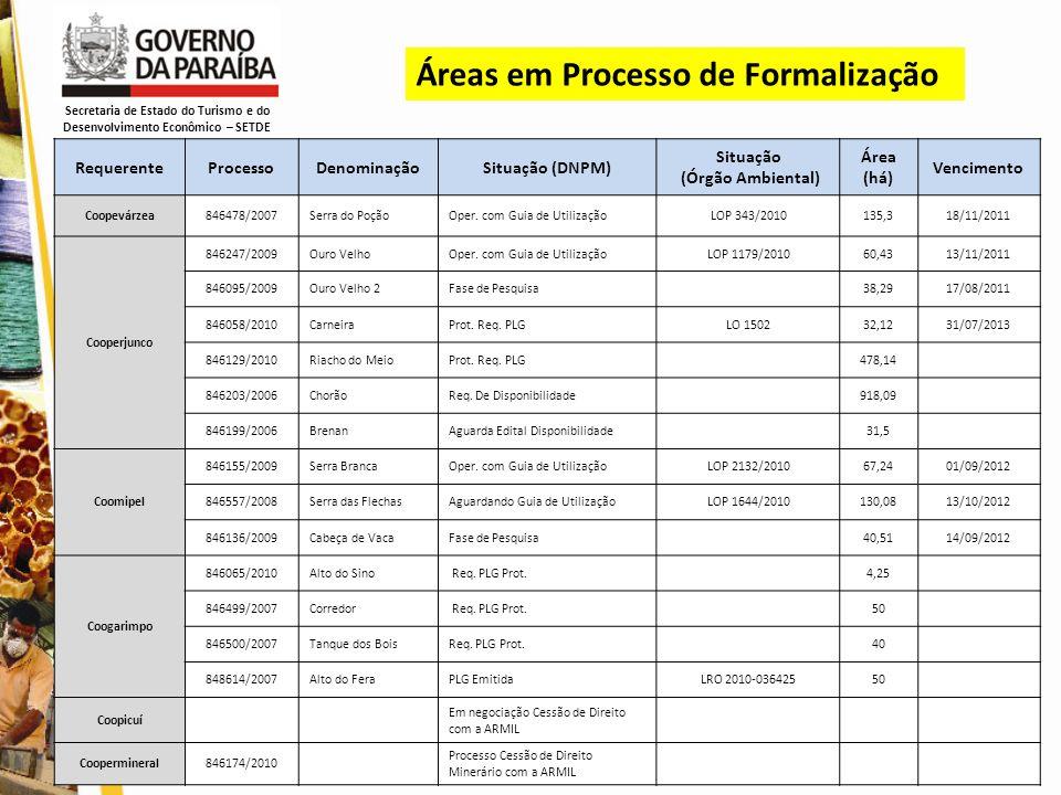 5ª CONFERÊNCIA BRASILEIRA DE ARRANJOS PRODUTIVOS LOCAIS RequerenteProcessoDenominaçãoSituação (DNPM) Situação (Órgão Ambiental) Área (há) Vencimento C