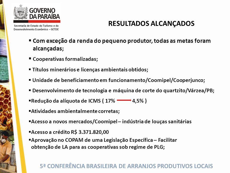 5ª CONFERÊNCIA BRASILEIRA DE ARRANJOS PRODUTIVOS LOCAIS Com exceção da renda do pequeno produtor, todas as metas foram alcançadas; Cooperativas formal