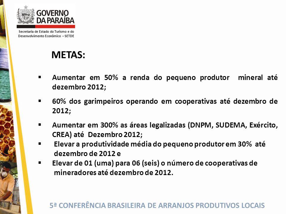 5ª CONFERÊNCIA BRASILEIRA DE ARRANJOS PRODUTIVOS LOCAIS Secretaria de Estado do Turismo e do Desenvolvimento Econômico – SETDE METAS: Aumentar em 50%
